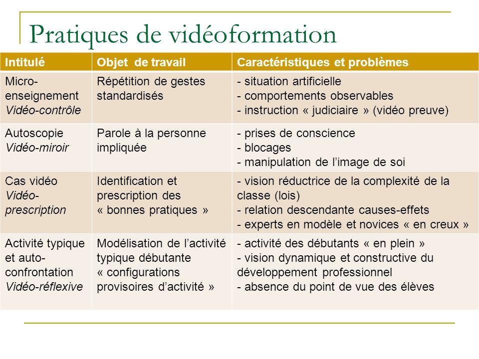 Pratiques de vidéoformation IntituléObjet de travailCaractéristiques et problèmes Micro- enseignement Vidéo-contrôle Répétition de gestes standardisés