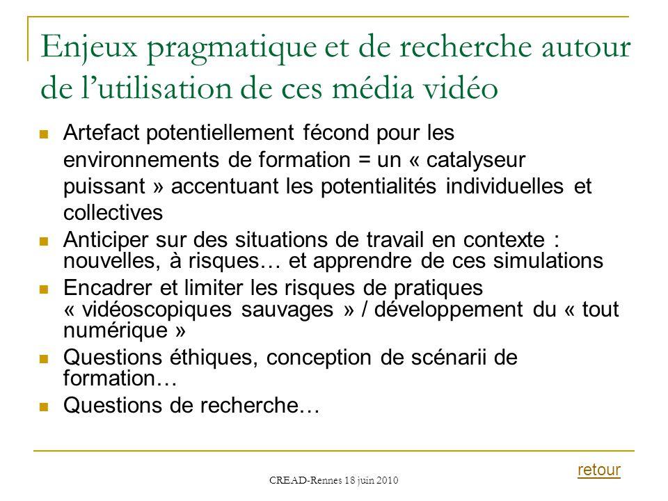 CREAD-Rennes 18 juin 2010 Enjeux pragmatique et de recherche autour de lutilisation de ces média vidéo Artefact potentiellement fécond pour les enviro