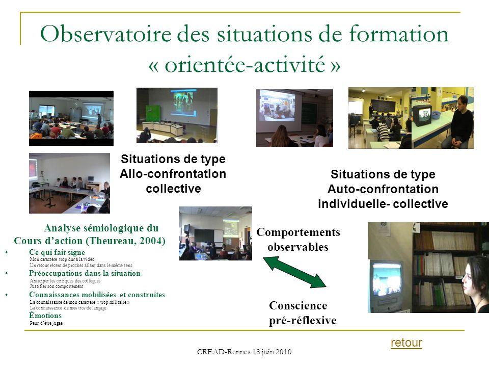 CREAD-Rennes 18 juin 2010 Observatoire des situations de formation « orientée-activité » Situations de type Allo-confrontation collective Situations d