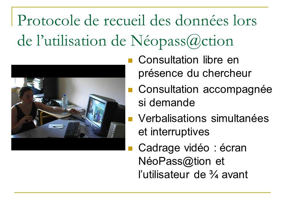 Protocole de recueil des données lors de lutilisation de Néopass@ction Consultation libre en présence du chercheur Consultation accompagnée si demande
