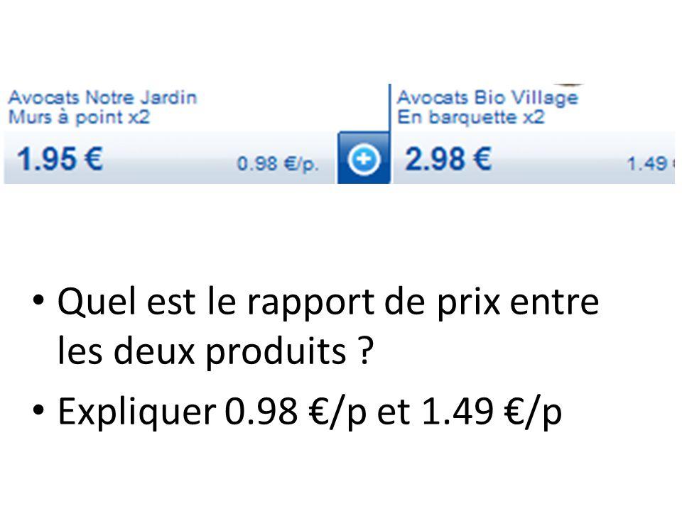 Quel est le rapport de prix entre les deux produits ? Expliquer 0.98 /p et 1.49 /p