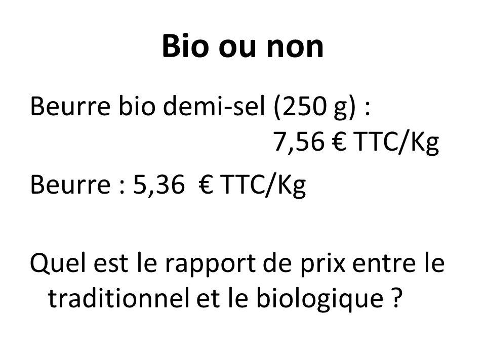 Bio ou non Beurre bio demi-sel (250 g) : 7,56 TTC/Kg Beurre : 5,36 TTC/Kg Quel est le rapport de prix entre le traditionnel et le biologique ?