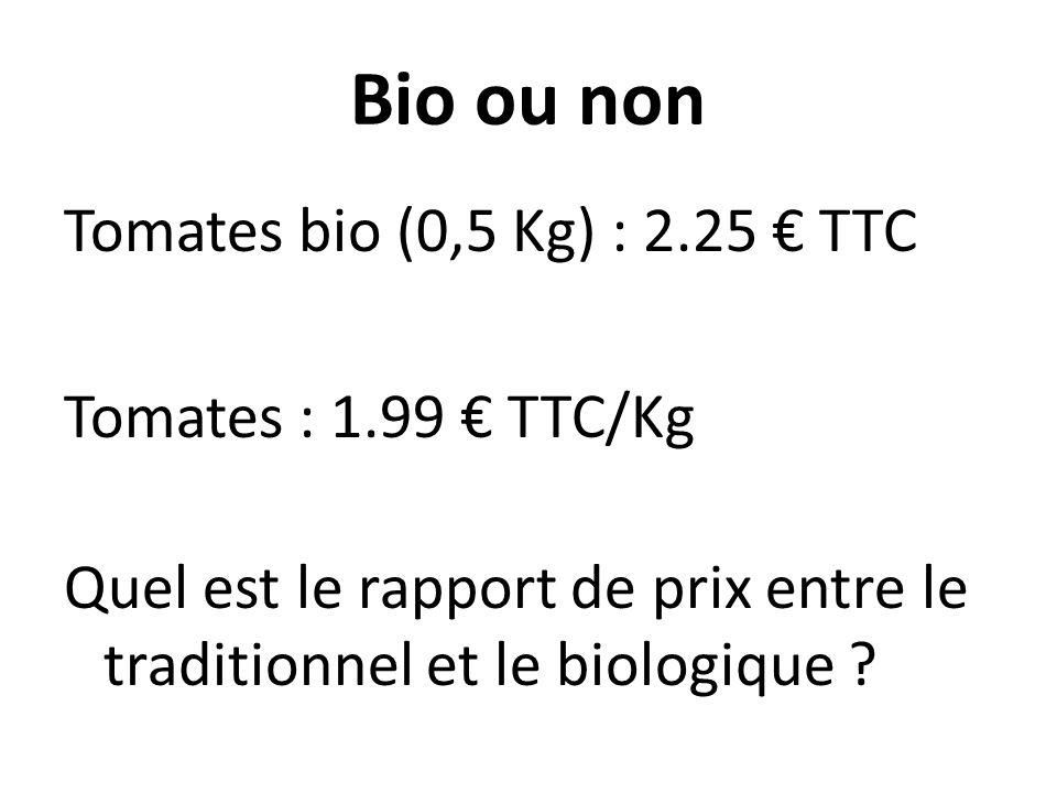 Bio ou non Tomates bio (0,5 Kg) : 2.25 TTC Tomates : 1.99 TTC/Kg Quel est le rapport de prix entre le traditionnel et le biologique ?