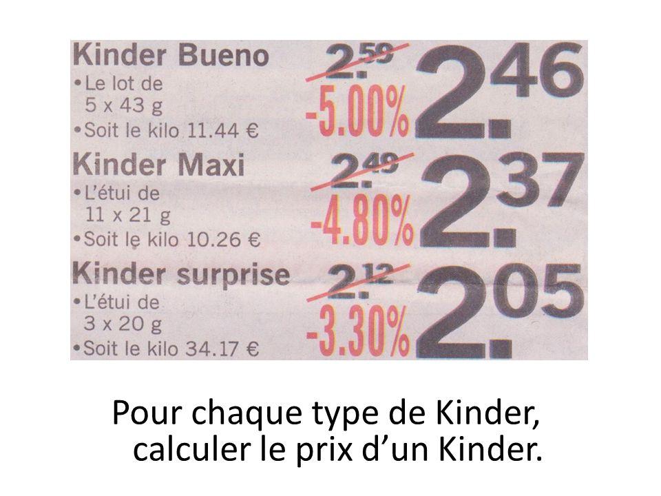 Pour chaque type de Kinder, calculer le prix dun Kinder.