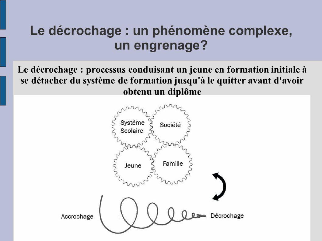 Le décrochage : un phénomène complexe, un engrenage? Le décrochage : processus conduisant un jeune en formation initiale à se détacher du système de f