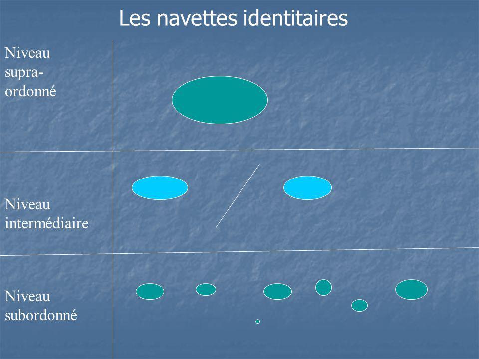 Niveau supra- ordonné Niveau intermédiaire Niveau subordonné Les navettes identitaires