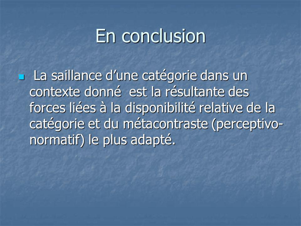 En conclusion La saillance dune catégorie dans un contexte donné est la résultante des forces liées à la disponibilité relative de la catégorie et du