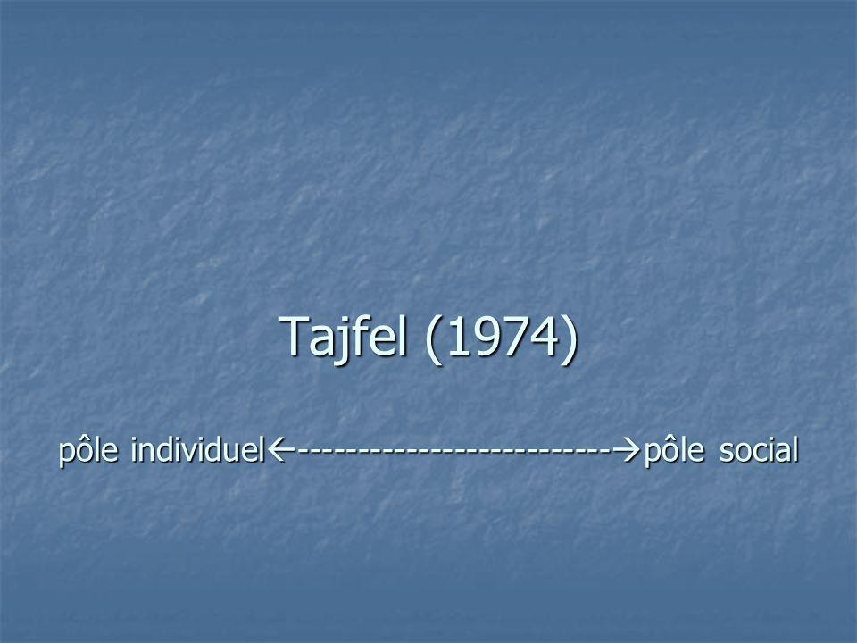 Tajfel (1974) pôle individuel -------------------------- pôle social