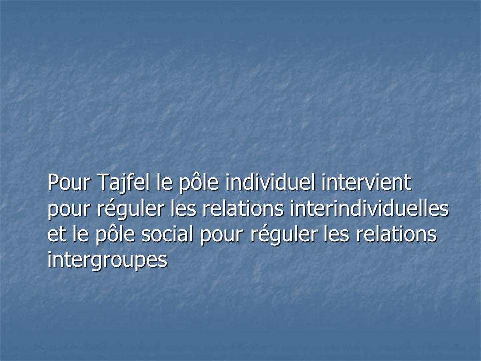 Pour Tajfel le pôle individuel intervient pour réguler les relations interindividuelles et le pôle social pour réguler les relations intergroupes