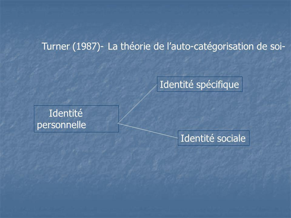 Turner (1987)- La théorie de lauto-catégorisation de soi- Identité personnelle Identité spécifique Identité sociale