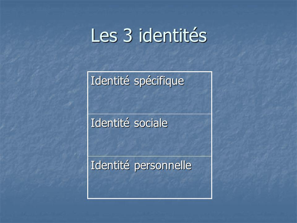 Les 3 identités Identité spécifique Identité sociale Identité personnelle