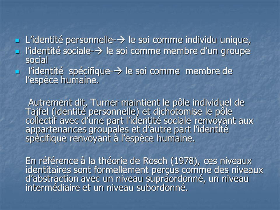 Lidentité personnelle- le soi comme individu unique, Lidentité personnelle- le soi comme individu unique, lidentité sociale- le soi comme membre dun g