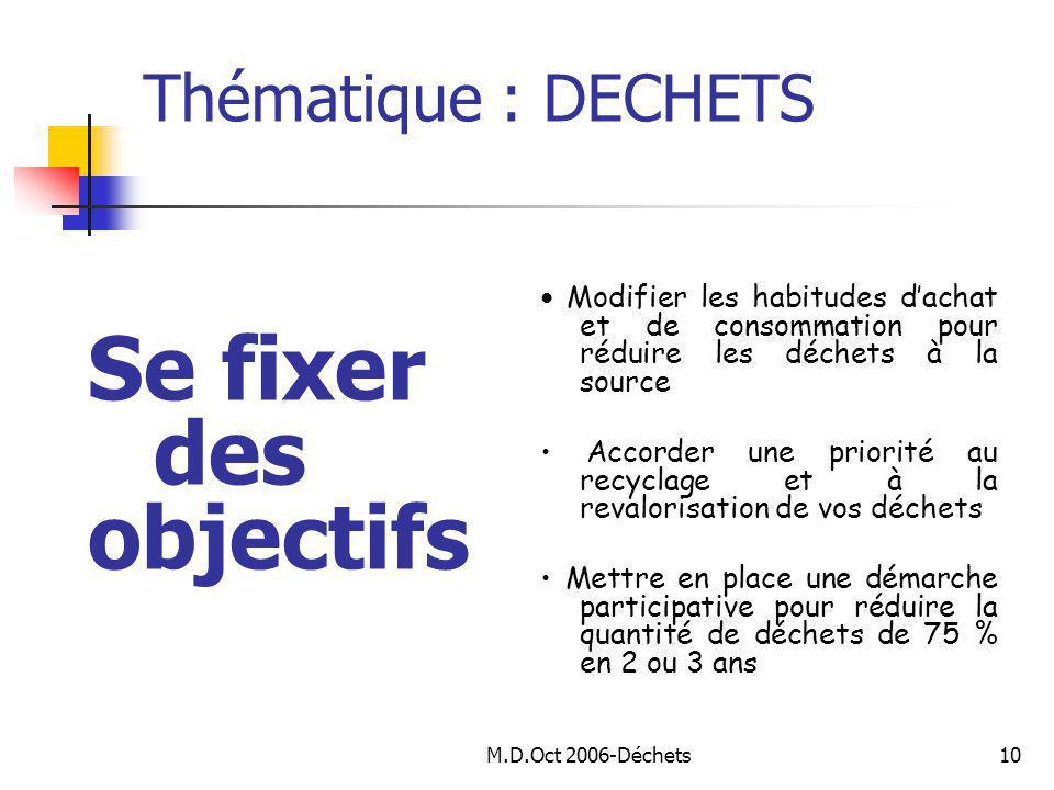 M.D.Oct 2006-Déchets10 Thématique : DECHETS Se fixer des objectifs Modifier les habitudes dachat et de consommation pour réduire les déchets à la source Accorder une priorité au recyclage et à la revalorisation de vos déchets Mettre en place une démarche participative pour réduire la quantité de déchets de 75 % en 2 ou 3 ans