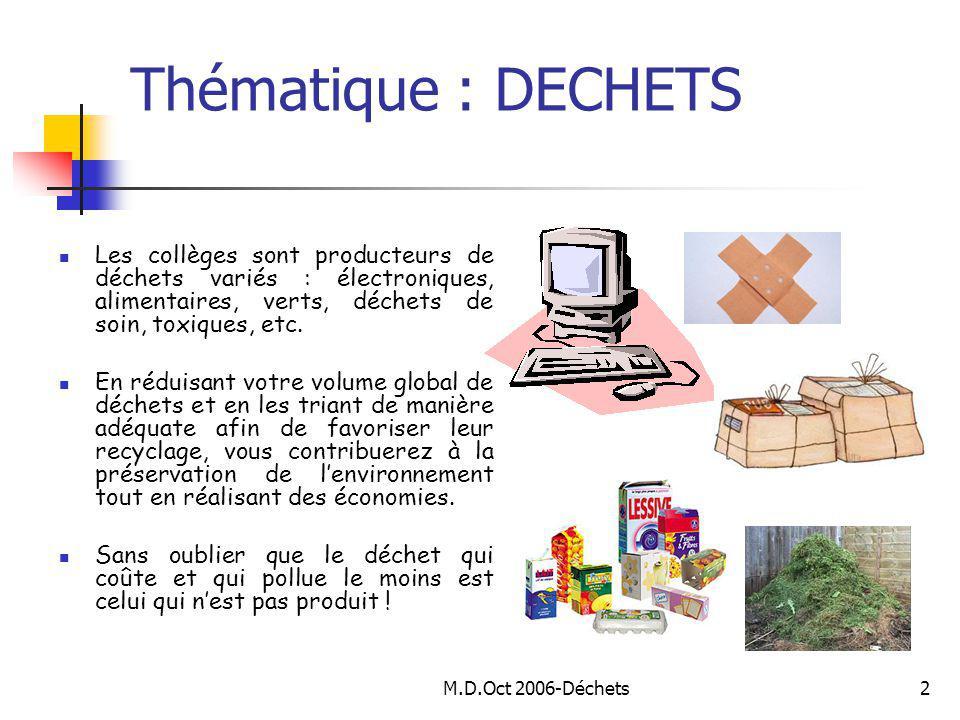 M.D.Oct 2006-Déchets2 Thématique : DECHETS Les collèges sont producteurs de déchets variés : électroniques, alimentaires, verts, déchets de soin, toxiques, etc.