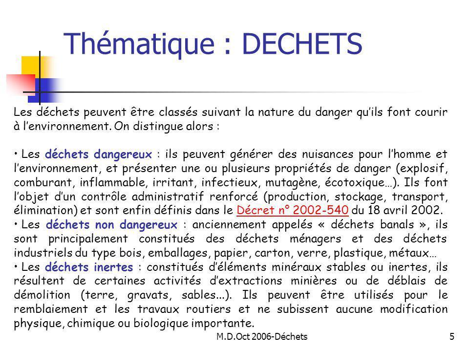 M.D.Oct 2006-Déchets5 Thématique : DECHETS Les déchets peuvent être classés suivant la nature du danger quils font courir à lenvironnement.