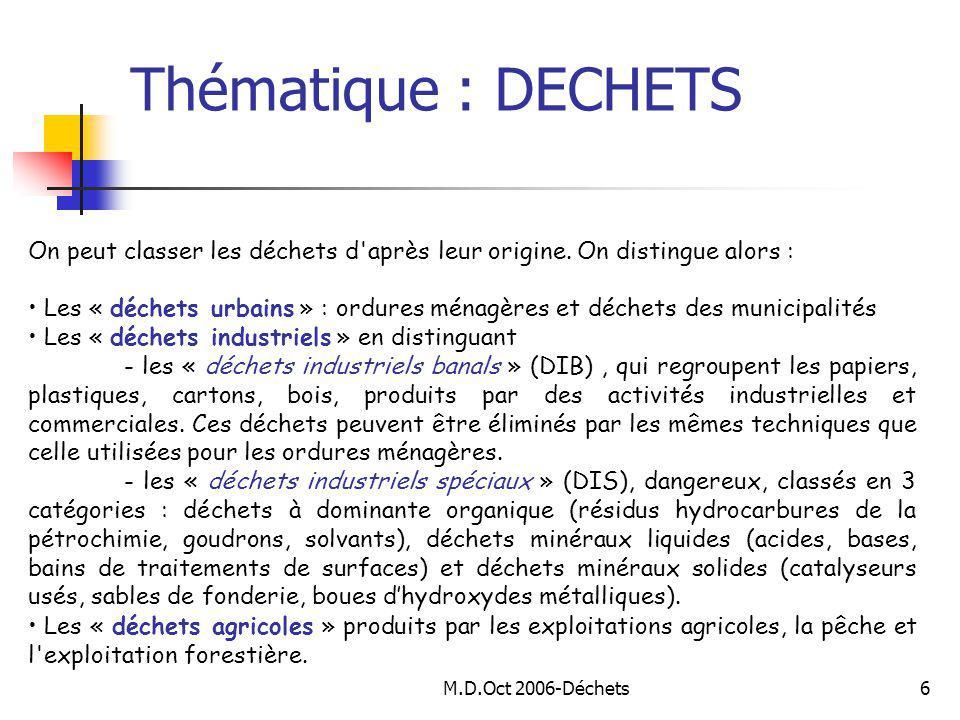 M.D.Oct 2006-Déchets6 Thématique : DECHETS On peut classer les déchets d après leur origine.