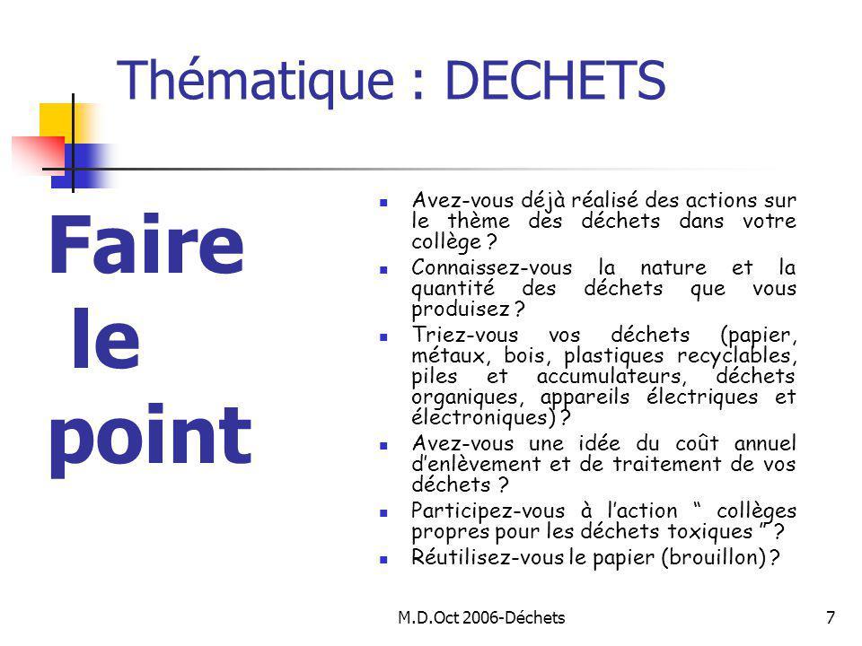 M.D.Oct 2006-Déchets7 Thématique : DECHETS Faire le point Avez-vous déjà réalisé des actions sur le thème des déchets dans votre collège .