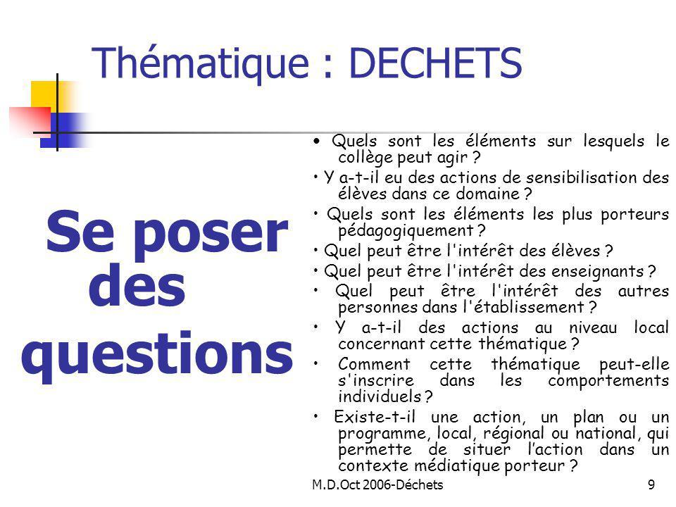 M.D.Oct 2006-Déchets9 Thématique : DECHETS Se poser des questions Quels sont les éléments sur lesquels le collège peut agir .