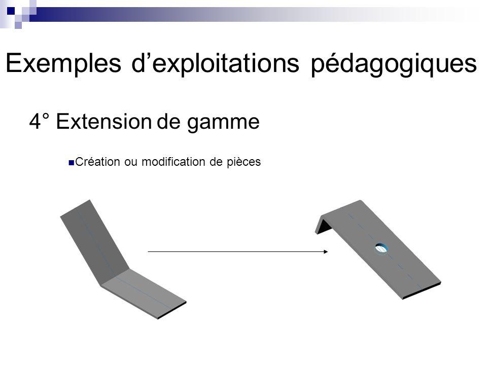 Exemples dexploitations pédagogiques 4° Extension de gamme Création ou modification de pièces