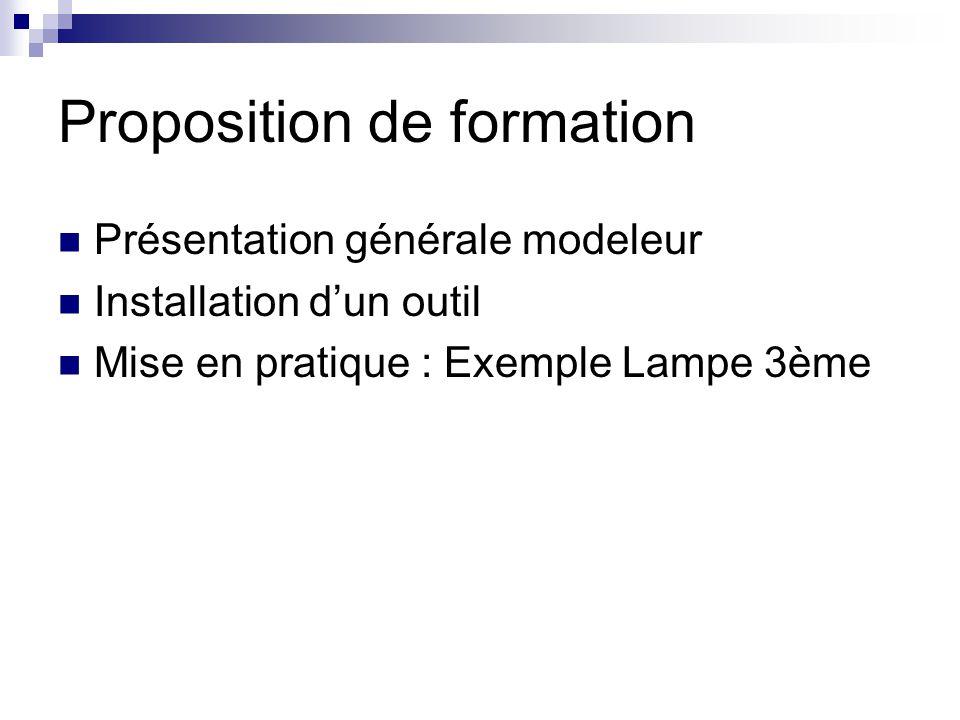 Proposition de formation Présentation générale modeleur Installation dun outil Mise en pratique : Exemple Lampe 3ème