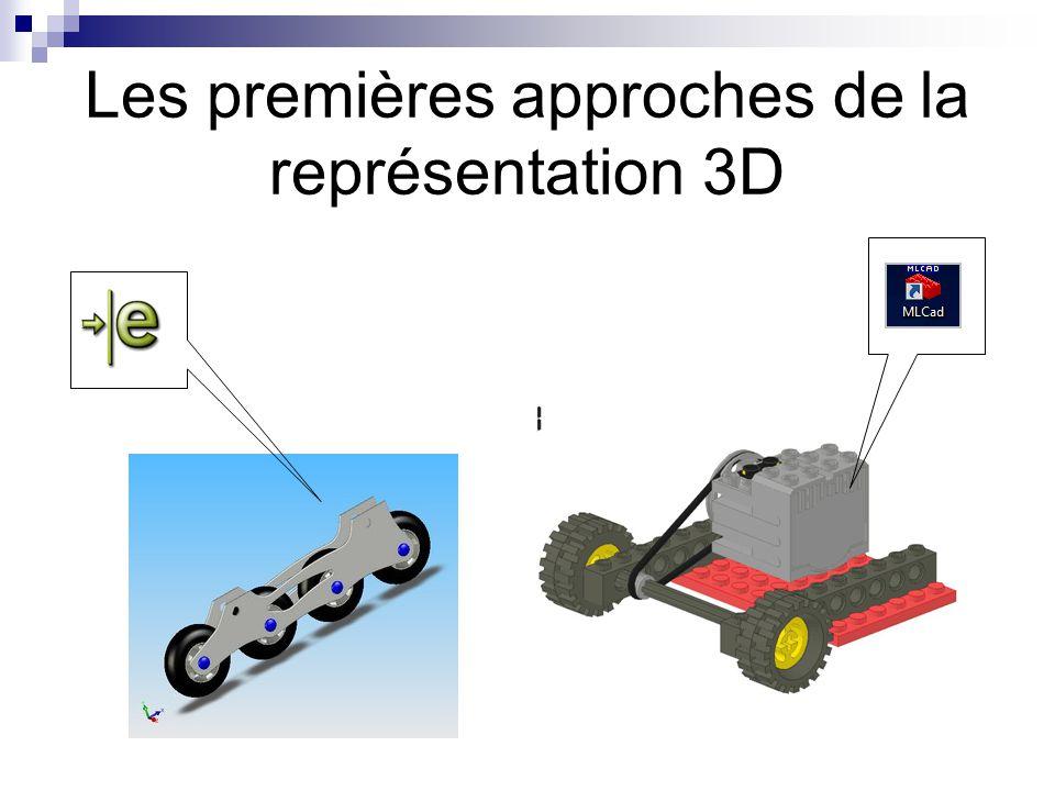 Principe des modeleurs 3D = 3axes = 3plans Aide pédagogique Plans Esquisses
