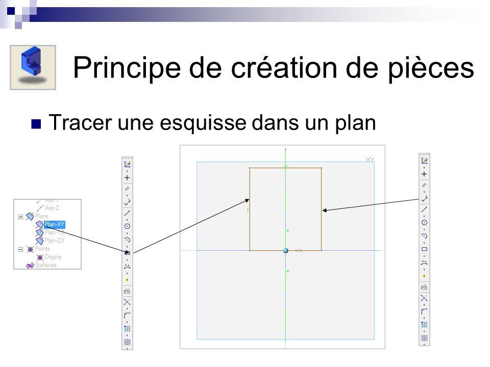 Principe de création de pièces Générer un volume à partir de lesquisse « Ajout par extrusion »