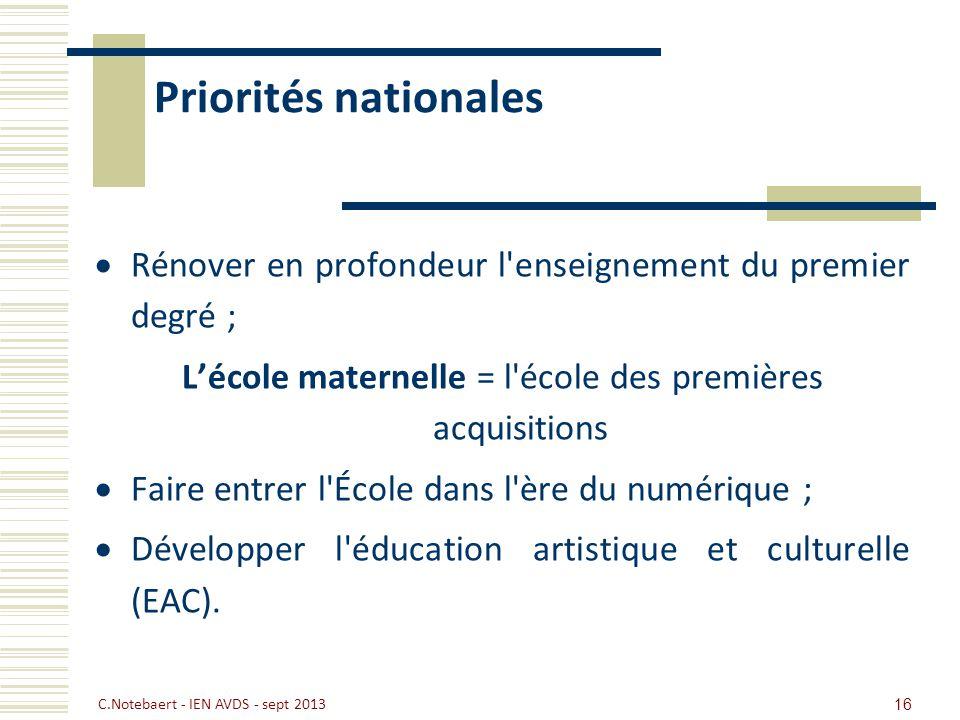 Priorités nationales Rénover en profondeur l'enseignement du premier degré ; Lécole maternelle = l'école des premières acquisitions Faire entrer l'Éco