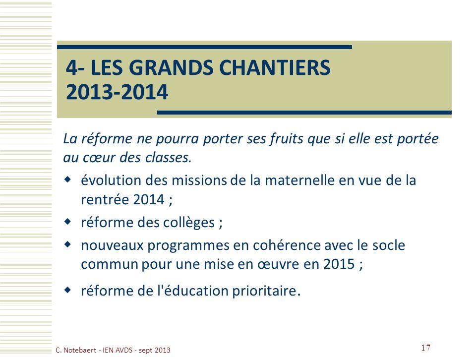 4- LES GRANDS CHANTIERS 2013-2014 La réforme ne pourra porter ses fruits que si elle est portée au cœur des classes. évolution des missions de la mate
