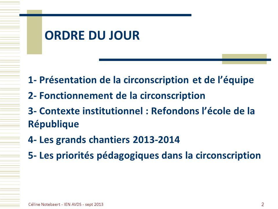 Céline Notebaert - IEN AVDS - sept 2013 2 ORDRE DU JOUR 1- Présentation de la circonscription et de léquipe 2- Fonctionnement de la circonscription 3-