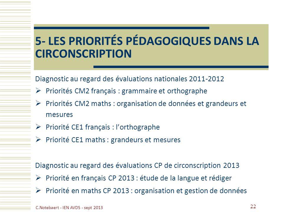 5- LES PRIORITÉS PÉDAGOGIQUES DANS LA CIRCONSCRIPTION Diagnostic au regard des évaluations nationales 2011-2012 Priorités CM2 français : grammaire et