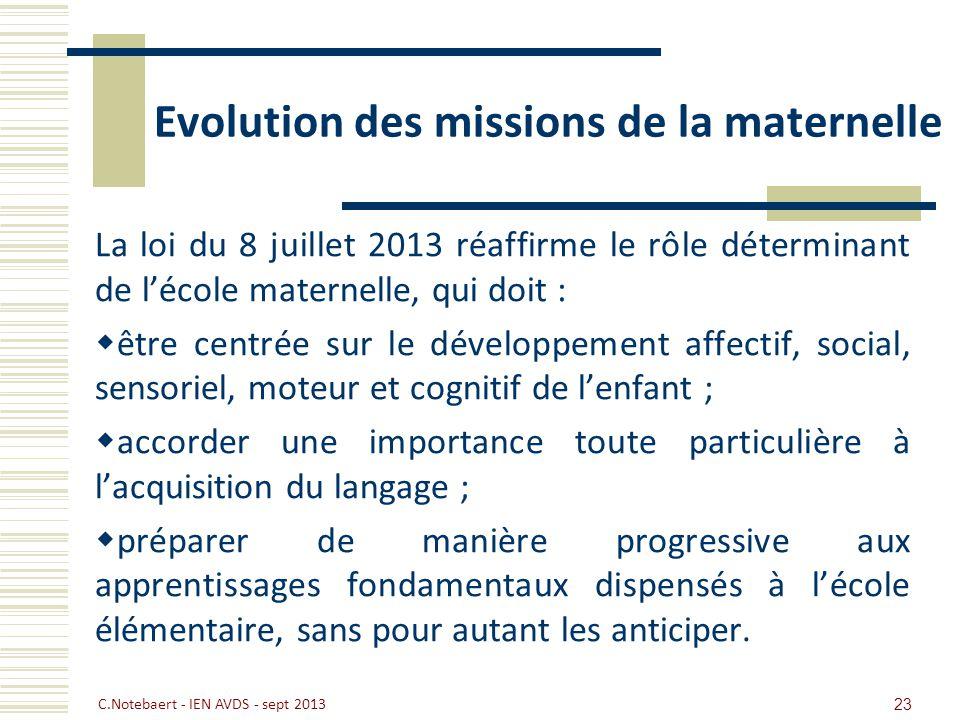 Evolution des missions de la maternelle La loi du 8 juillet 2013 réaffirme le rôle déterminant de lécole maternelle, qui doit : être centrée sur le dé