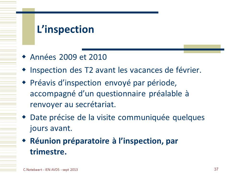 37 Linspection Années 2009 et 2010 Inspection des T2 avant les vacances de février. Préavis dinspection envoyé par période, accompagné dun questionnai
