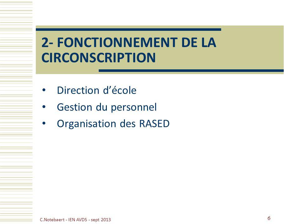 2- FONCTIONNEMENT DE LA CIRCONSCRIPTION Direction décole Gestion du personnel Organisation des RASED C.Notebaert - IEN AVDS - sept 2013 6
