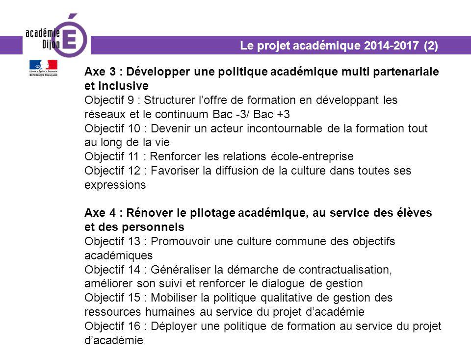 Le référentiel de compétences du professeur-documentaliste Compétences spécifiques aux professeurs-documentalistes Arrêté du 1-7-2013 - J.O.