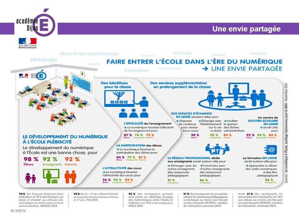 Panorama des services numériques-Rentrée 2014