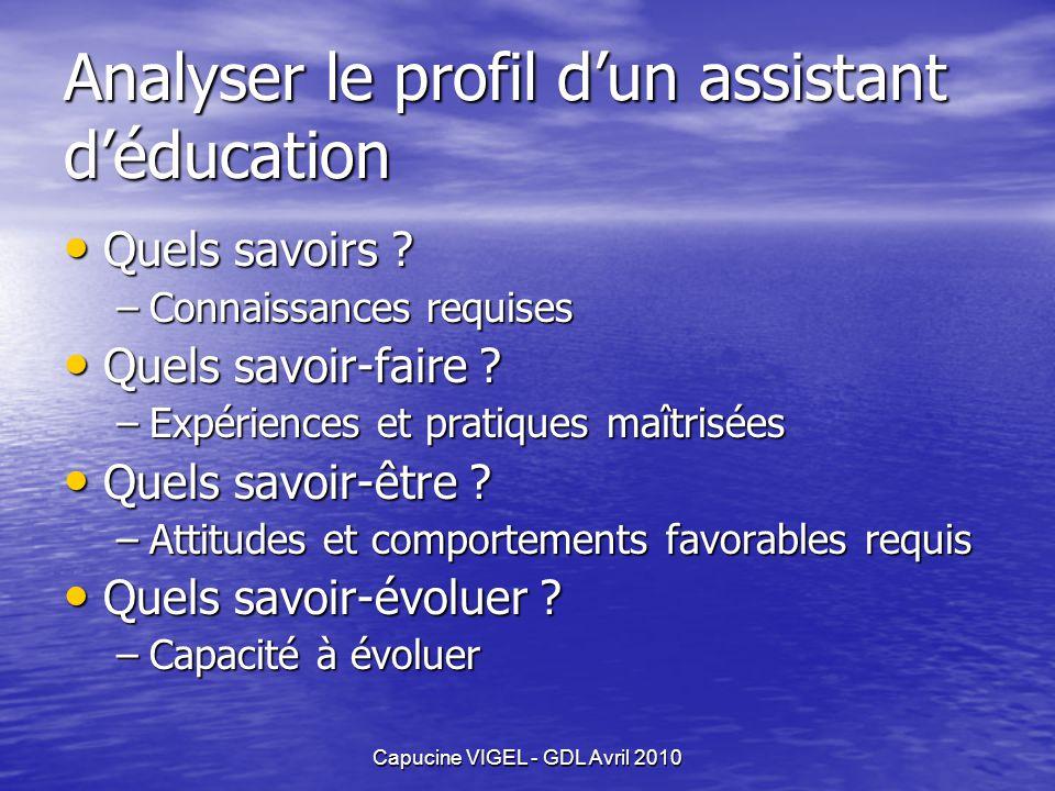 Capucine VIGEL - GDL Avril 2010 Analyser le profil dun assistant déducation Quels savoirs ? Quels savoirs ? –Connaissances requises Quels savoir-faire