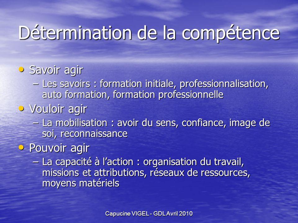 Capucine VIGEL - GDL Avril 2010 Détermination de la compétence Savoir agir Savoir agir –Les savoirs : formation initiale, professionnalisation, auto f