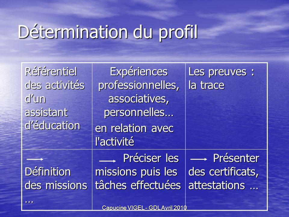Capucine VIGEL - GDL Avril 2010 Détermination du profil Référentiel des activités dun assistant déducation Expériences professionnelles, associatives,