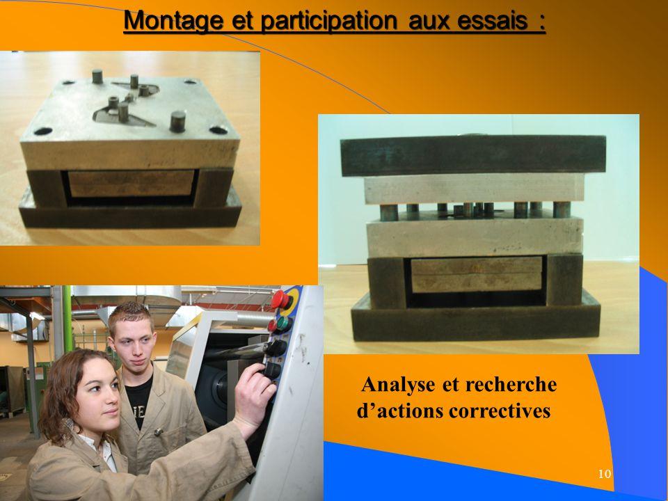 10 Montage et participation aux essais : Analyse et recherche dactions correctives