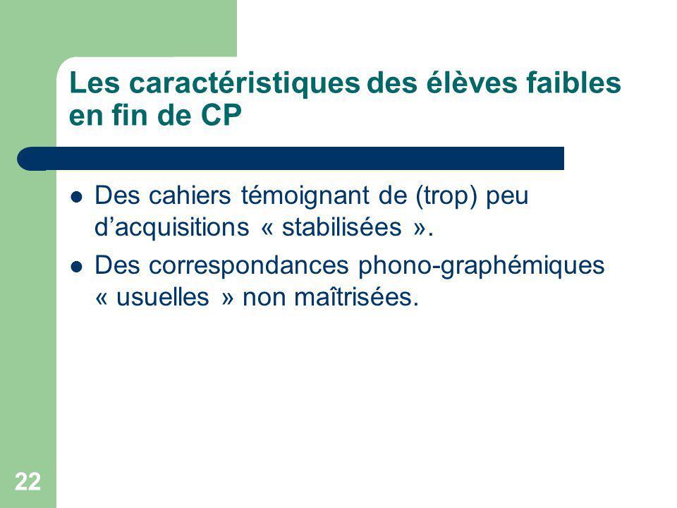 22 Les caractéristiques des élèves faibles en fin de CP Des cahiers témoignant de (trop) peu dacquisitions « stabilisées ».