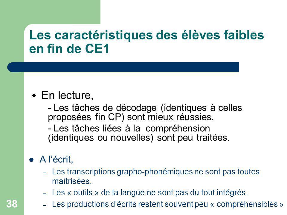 38 Les caractéristiques des élèves faibles en fin de CE1 A lécrit, – Les transcriptions grapho-phonémiques ne sont pas toutes maîtrisées.