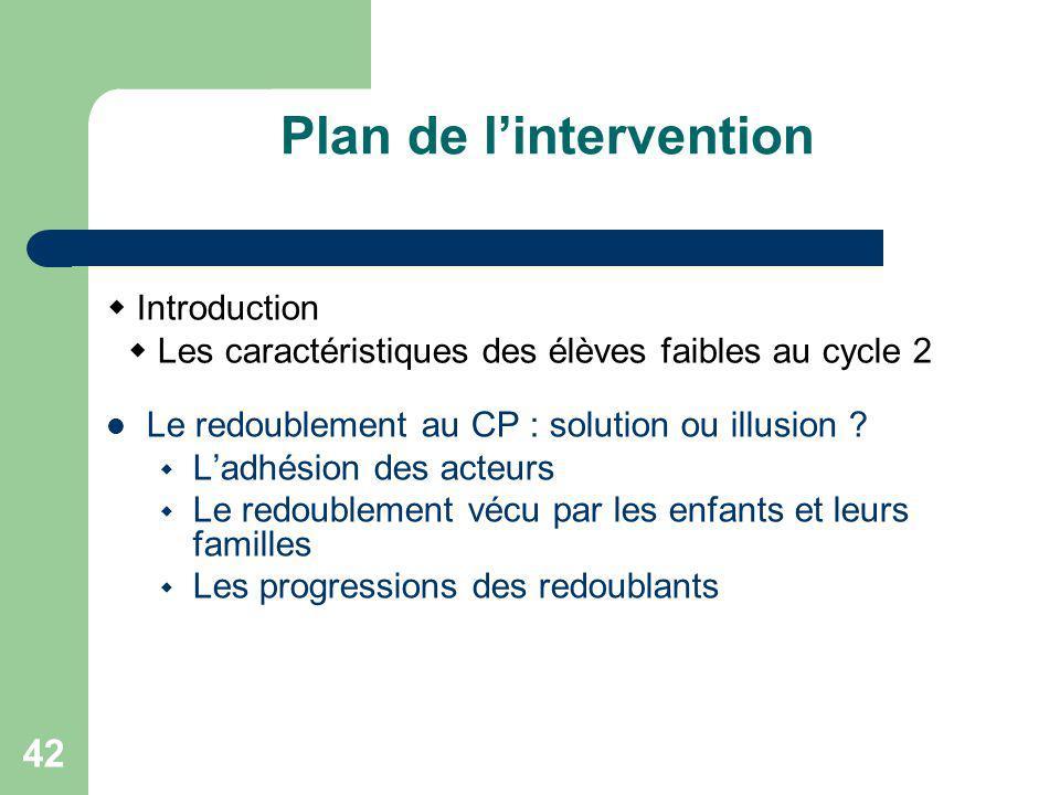 42 Plan de lintervention Introduction Les caractéristiques des élèves faibles au cycle 2 Le redoublement au CP : solution ou illusion .