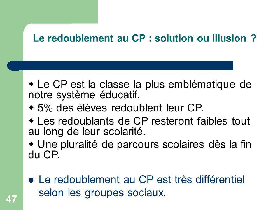 47 Le redoublement au CP : solution ou illusion .