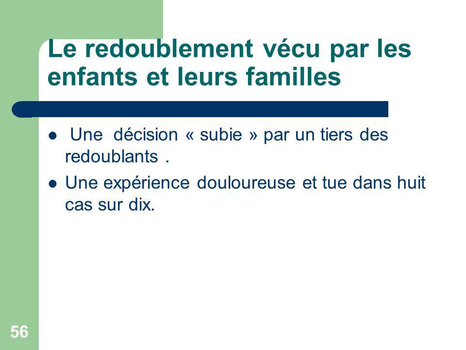 56 Le redoublement vécu par les enfants et leurs familles Une décision « subie » par un tiers des redoublants.