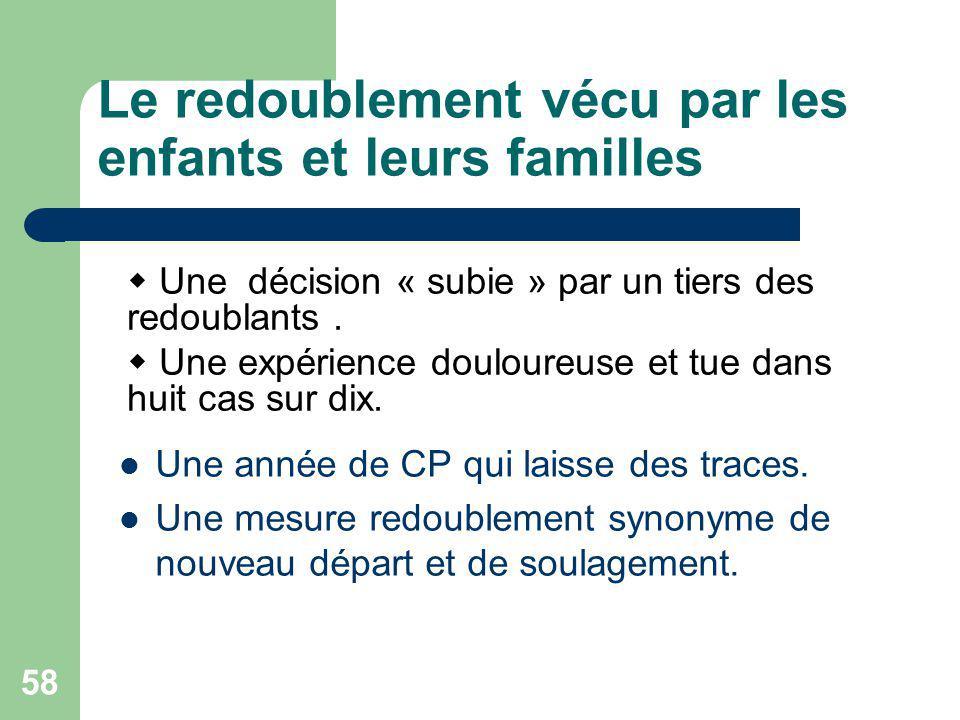 58 Le redoublement vécu par les enfants et leurs familles Une année de CP qui laisse des traces.