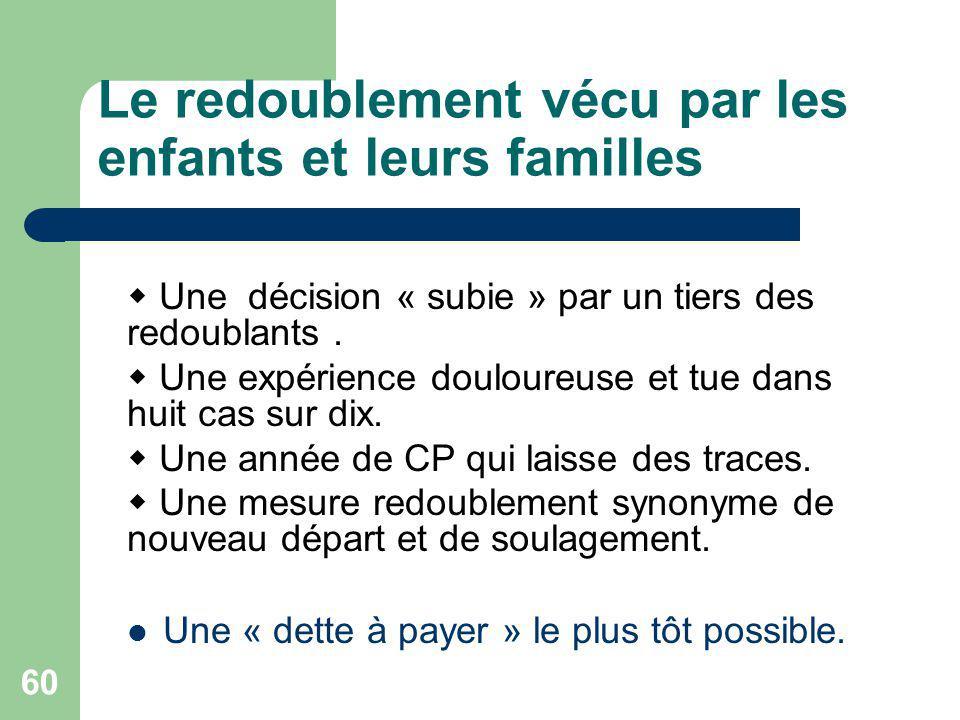 60 Le redoublement vécu par les enfants et leurs familles Une « dette à payer » le plus tôt possible.