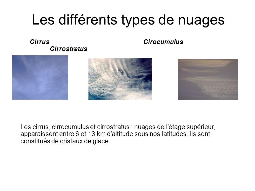 Les différents types de nuages Cirrus Cirocumulus Cirrostratus Les cirrus, cirrocumulus et cirrostratus : nuages de l étage supérieur, apparaissent entre 6 et 13 km d altitude sous nos latitudes.