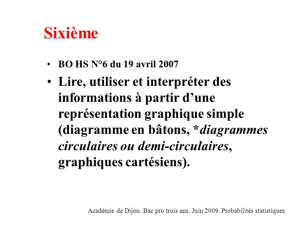 Sixième BO HS N°6 du 19 avril 2007 Lire, utiliser et interpréter des informations à partir dune représentation graphique simple (diagramme en bâtons, *diagrammes circulaires ou demi-circulaires, graphiques cartésiens).