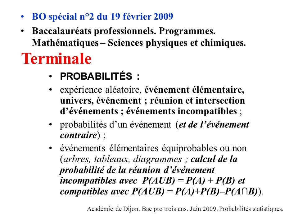 PROBABILITÉS : expérience aléatoire, événement élémentaire, univers, événement ; réunion et intersection dévénements ; événements incompatibles ; probabilités dun événement (et de lévénement contraire) ; événements élémentaires équiprobables ou non (arbres, tableaux, diagrammes ; calcul de la probabilité de la réunion dévénement incompatibles avec P(AUB) = P(A) + P(B) et compatibles avec P(AUB) = P(A)+P(B)–P(AB)).