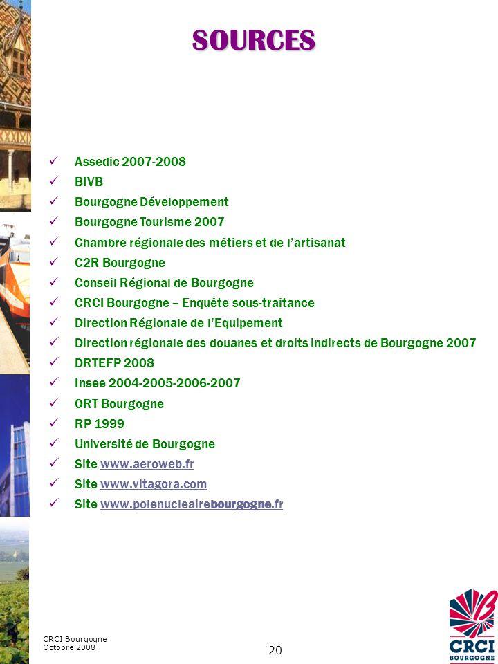 20 Assedic 2007-2008 BIVB Bourgogne Développement Bourgogne Tourisme 2007 Chambre régionale des métiers et de lartisanat C2R Bourgogne Conseil Régional de Bourgogne CRCI Bourgogne – Enquête sous-traitance Direction Régionale de lEquipement Direction régionale des douanes et droits indirects de Bourgogne 2007 DRTEFP 2008 Insee 2004-2005-2006-2007 ORT Bourgogne RP 1999 Université de Bourgogne Site www.aeroweb.frwww.aeroweb.fr Site www.vitagora.comwww.vitagora.com Site www.polenucleairebourgogne.frwww.polenucleairebourgogne.frSOURCES CRCI Bourgogne Octobre 2008